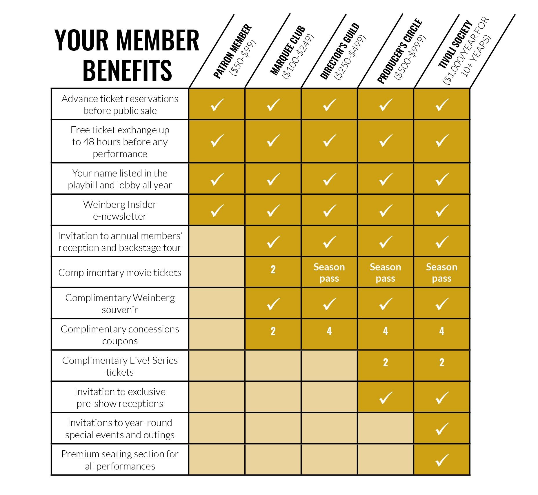MembershipTable-01